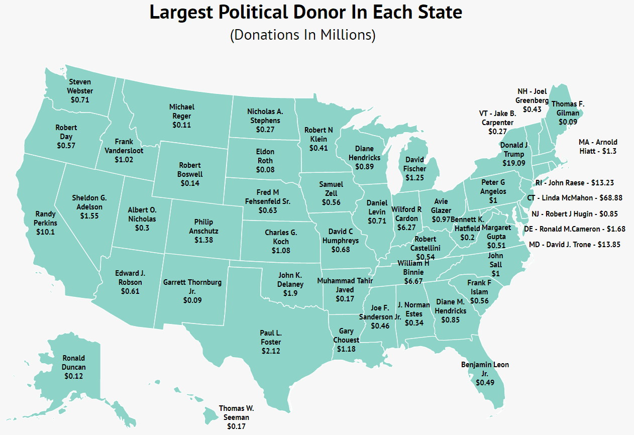 Largest Political Donor In Each State